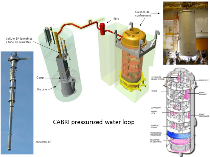 CABRI_pressurized_waterloop.png