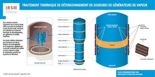IRSN_Infographie-Chauffage-Soudures-GV-092019.jpg