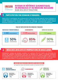 IRSN_Infographie-NRD-Bilan-2016-2018-Diagnostic-Medical_202004-small.jpg